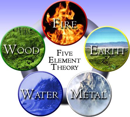 5-elements-wu-xing