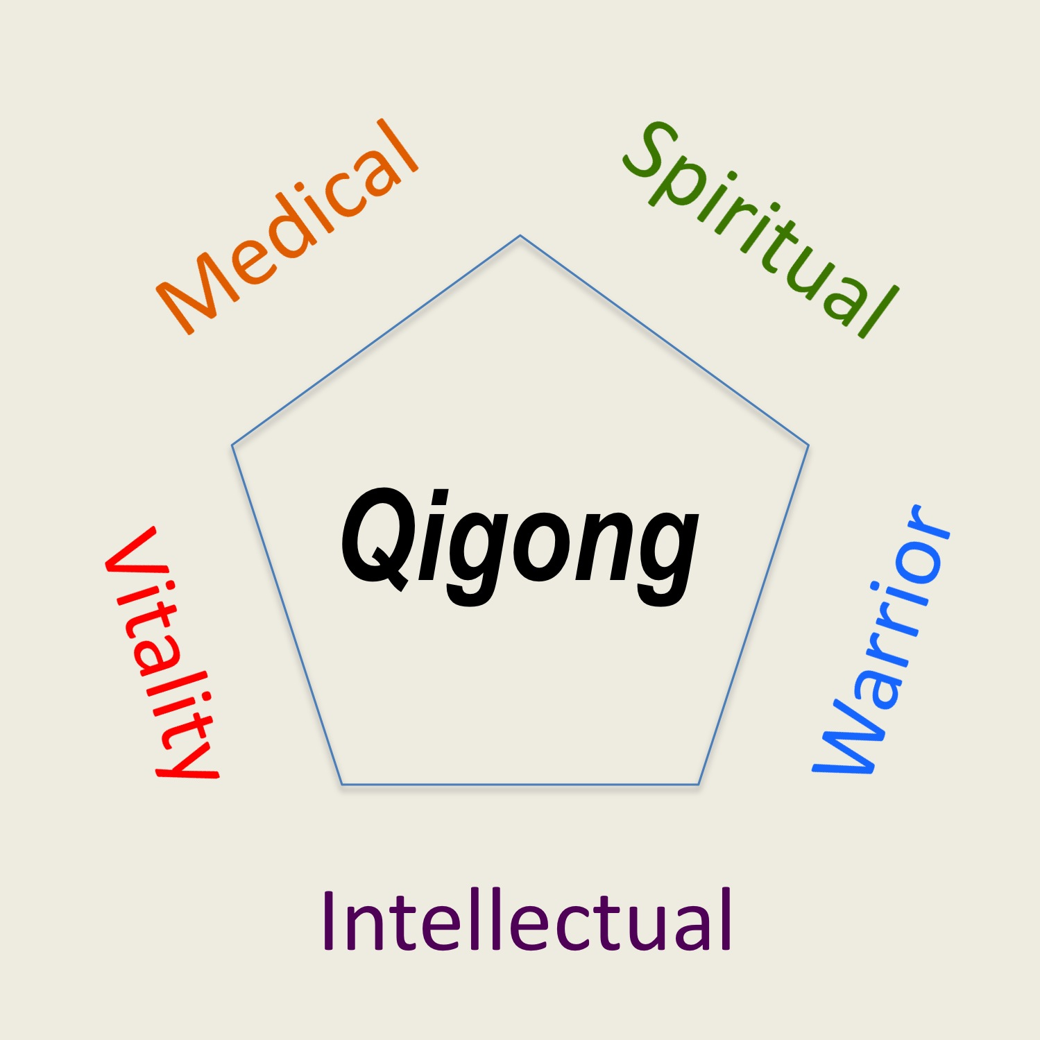 We all know that Qigong is great for healing. But is there anything ...